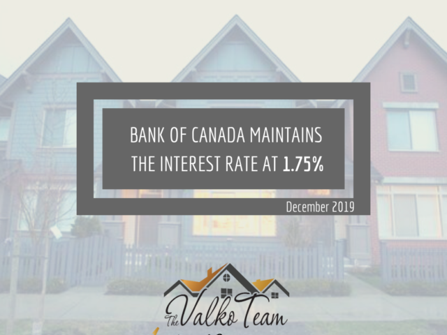 Bank of Canada Interest Rate as of December 2019